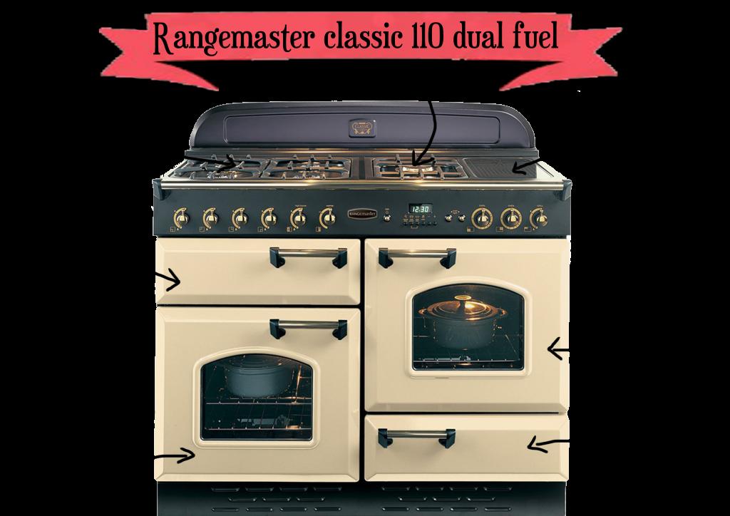 Rangemaster - álmaid tűzhelye Classic 110 mit tud